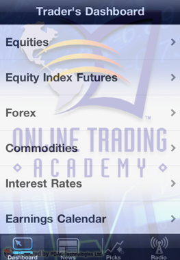 Online Trading Academy App Review